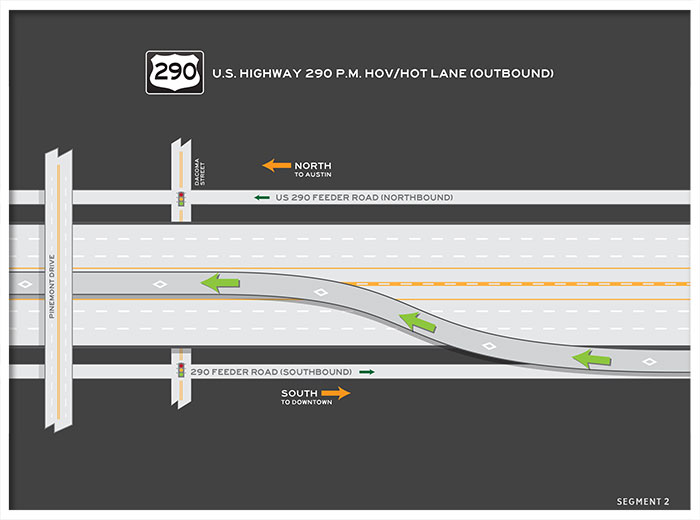 US 290 HOV / HOT (Express) Lane outbound map 2