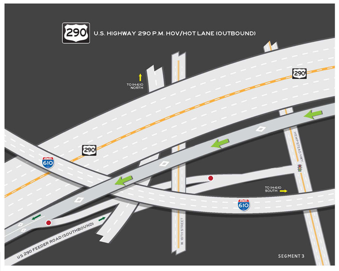 US 290 HOV / HOT (Express) Lane outbound map 3