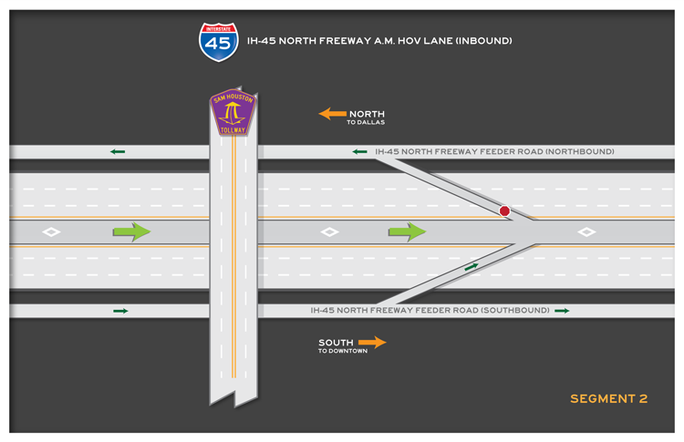I-45 North inbound segment 2 map