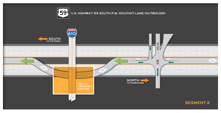 US 59 South outbound Segment 2 map