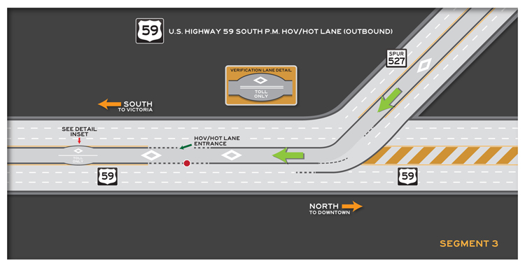 US 59 South outbound Segment 3 map